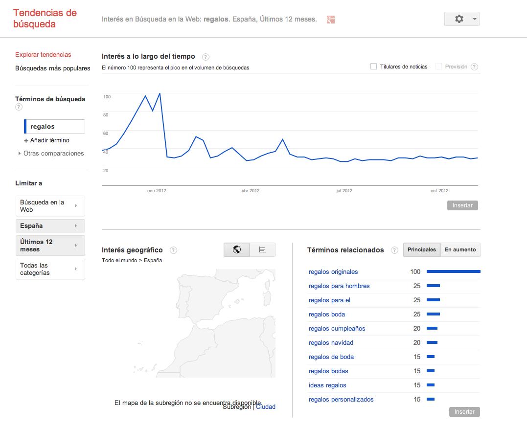 Google Trends. Juan Manuel Nogueira Blog.
