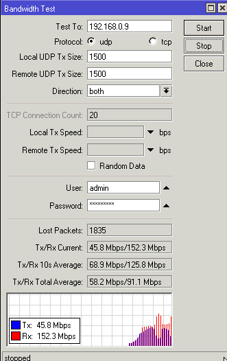 Mikrotik SXT Bad Bandwidth Test