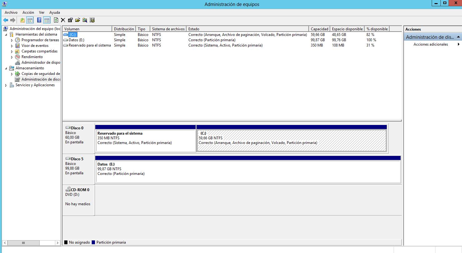 Windows Server 2012 Grupos de Almacenamiento